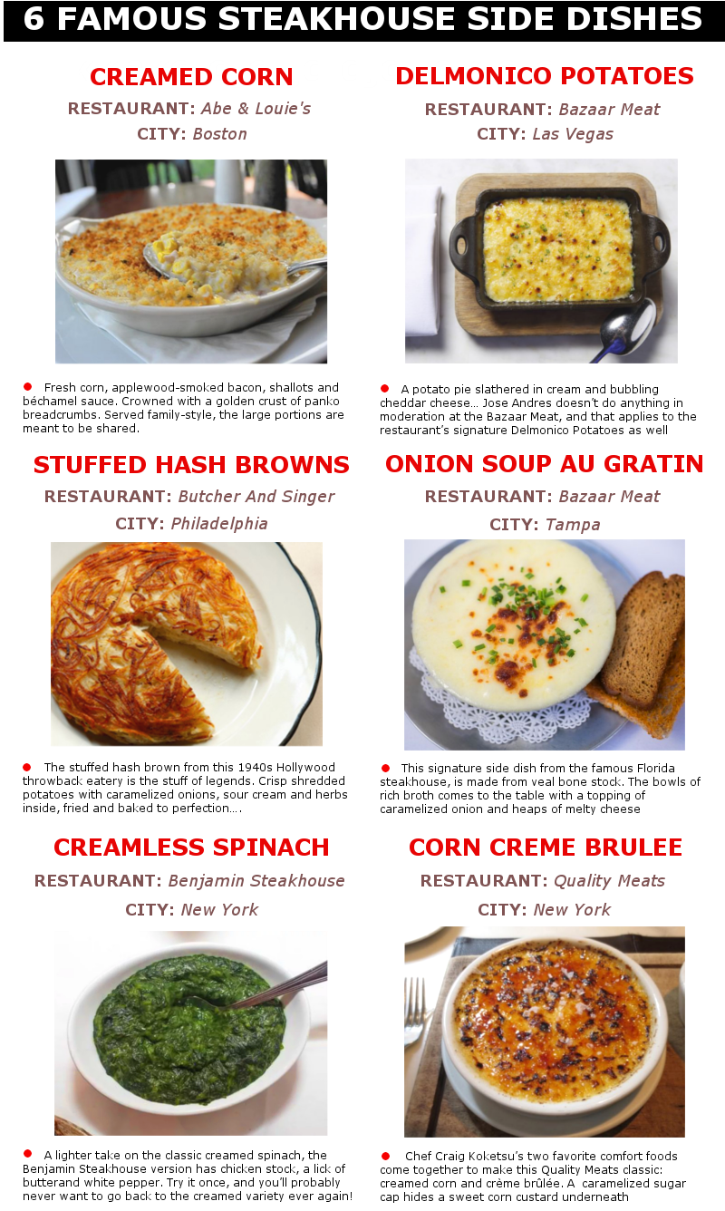 6 famous Steakhouse Side Dishes