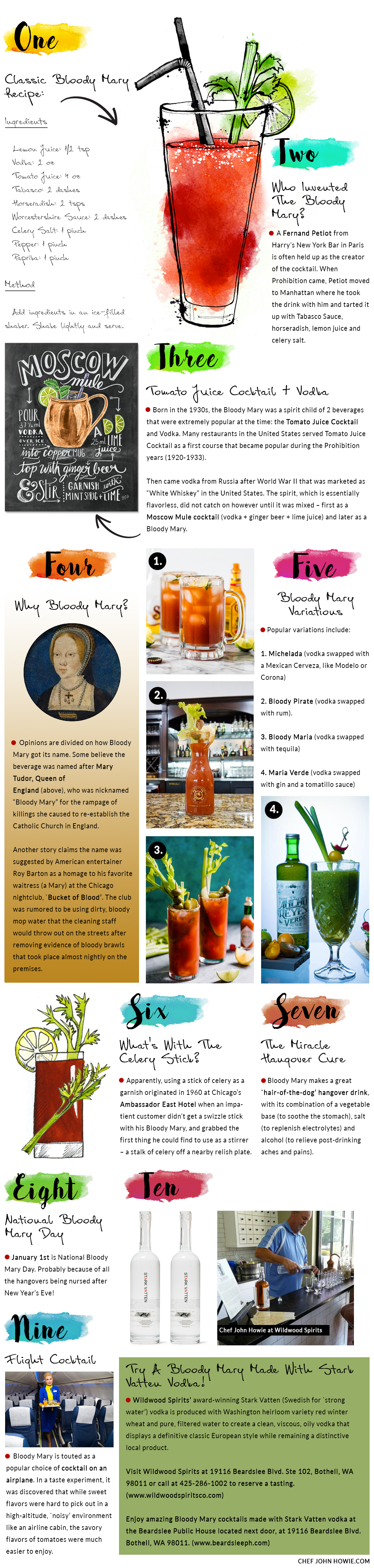 Fun facts about bloody Mary cocktail